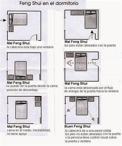 decorar cuarto segun feng shui feng shui dormitorio feng shui dormitorios oriental