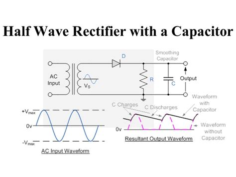capacitor filter wave capacitor filter in wave rectifier 28 images a wave bridge rectifier circuit with a capaci