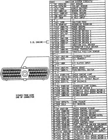 1992 dodge dakota ignition coil wiring diagram autos weblog
