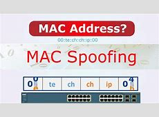 [Hindi] MAC Spoofing | What is MAC address? - YouTube Mac Spoofing