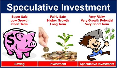 what is a speculative investment definition and exles