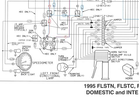 dyna 2000i ignition wiring diagram wiring diagram with