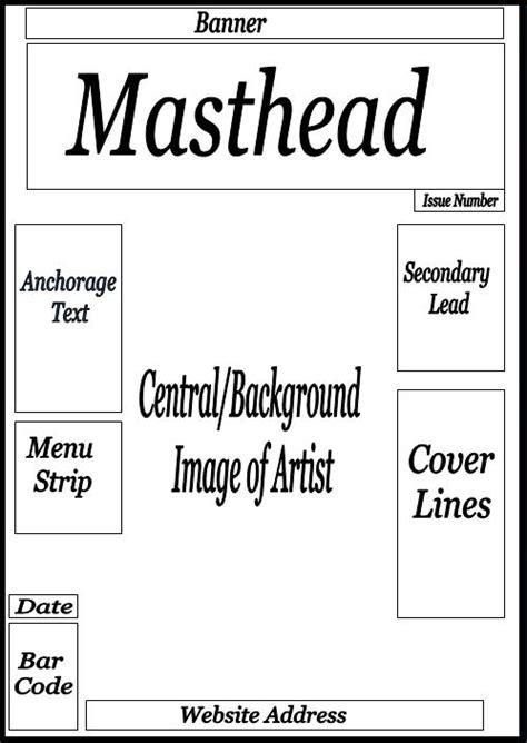magazine layout front cover as foundation portfolio magazine layout plan