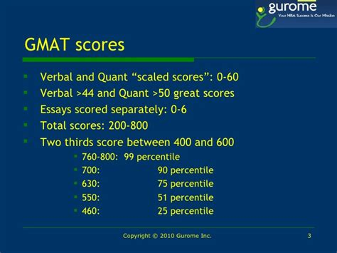 Mba Programs Gmat 50 by Netip Conference Seattle Gurome Gmat Mba Career