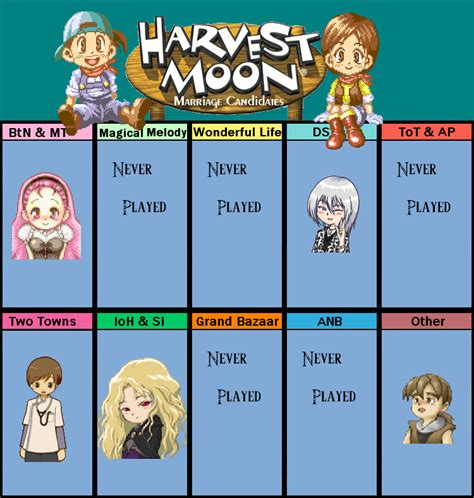 Harvest Moon Meme - harvest moon marriage candidates meme by invertqueen7 on