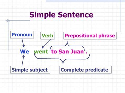 sentence structure sentence structure
