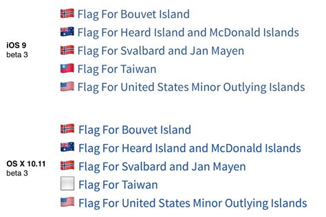 emoji country flags images