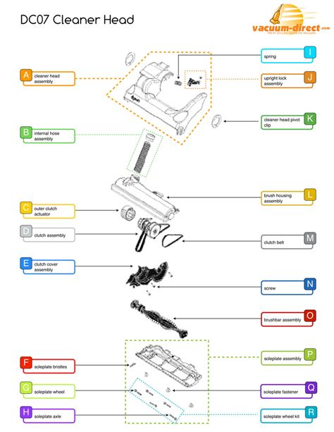 dc14 parts diagram dyson dc07 parts diagram dyson free engine image for