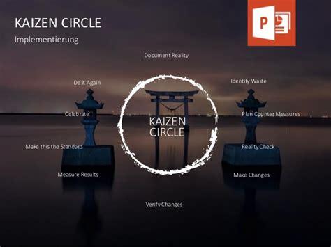 Kaizen Ppt Template Kaizen Template Powerpoint
