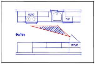 Design A Kitchen Layout Cadkitchenplans Com Galley Kitchen Layouts