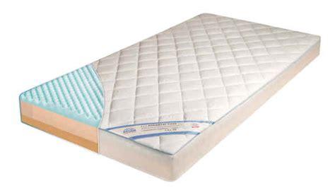matratze 0 70 x 1 60 z 246 llner matratze dr l 252 bbe air comfort kaufen bei