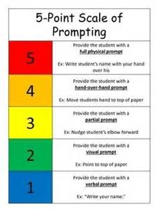 5 point scale resources for teachers and student centered