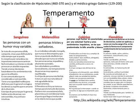 tabla de los temperamentos sensibilidad al esp 237 ritu santo septiembre 2013