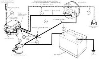 1985 Bronco Charging System Wiring Diagram 1998 Chevrolet Truck C2500 3 4 Ton P U 2wd 7 4l Fi Ohv