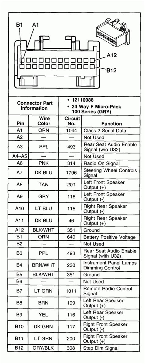 2004 chevy venture wiring diagram wiring diagram and