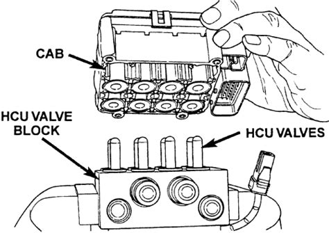 repair anti lock braking 1995 chrysler lebaron interior lighting repair guides anti lock brake system abs controller anti lock brakes autozone com