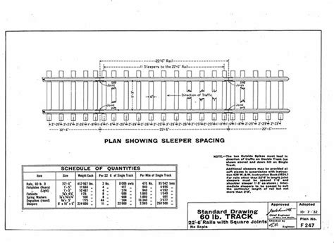 how long is a section of railroad track how long is a section of railroad track 28 images how