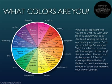 what color are you writing prompts