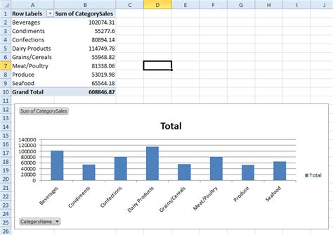 how do you create a pivot table in excel how do i create a pivotchart from a subset of pivottable