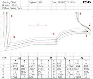 pattern rule grade 1 grading stretch knit patterns fashion incubator