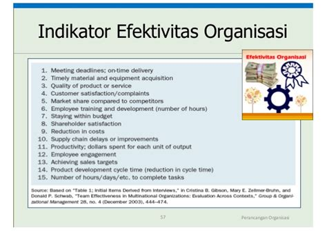 Efektifitas Organisasi Strategi Dan Efektifitas Kuliah 3 Ompi