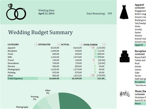 Wedding Budget Numbers by Best 25 Wedding Budget Templates Ideas On The