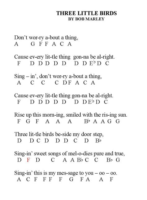 5 Letter Words Piano piano letter notes disney songs on the piano letter