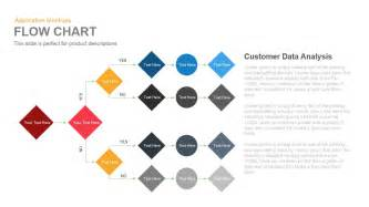 flow chart template for powerpoint flow chart powerpoint and keynote template slidebazaar