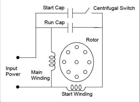 capacitor start capacitor run schematic start capacitor run motor wiring diagram get free image about wiring diagram