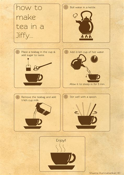 Process Of A Cup Of Tea Testbig by Infographic How To Make Tea In A Jiffy On Behance