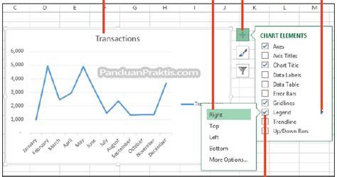 tutorial membuat grafik di excel 2013 cara menambahkan title menilkan dan menyembunyikan