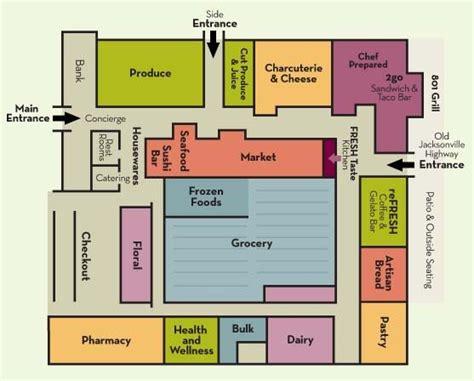 supermarket store layout uk urban grocery store design plan google search wine