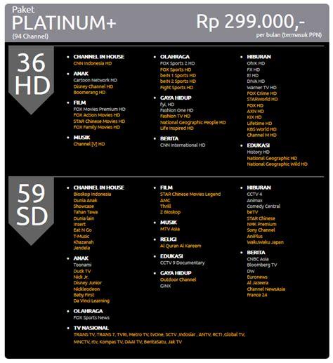 Harga Chanel Tv Berlangganan september 2015 informasi promosi paket channel dan