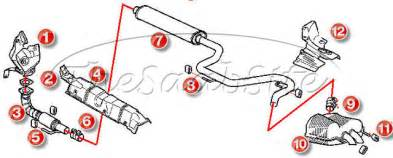 Saab Exhaust System Diagram Saab 9 3 Engine Diagram Get Free Image About Wiring Diagram