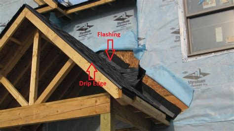 Armchair Caps Roof Installation Quality Checks For Owner Builders