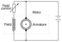 electric field in the resistor what will happen to the counter emf of this dc motor if the quot field quot resistor value is