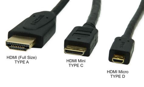 Galerry hdmi cable types