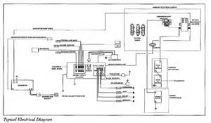 wiring diagram for rv motorhome electrical autos weblog