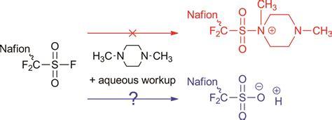 hot article  reaction  nafion sulfonyl fluoride