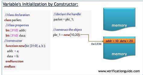 system verilog test bench 100 system verilog test bench modelsim