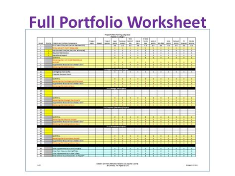 project portfolio management template it project portfolio planning using excel
