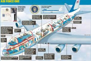 Air Force One Layout by 30 January 2016 Thai Military And Asian Region