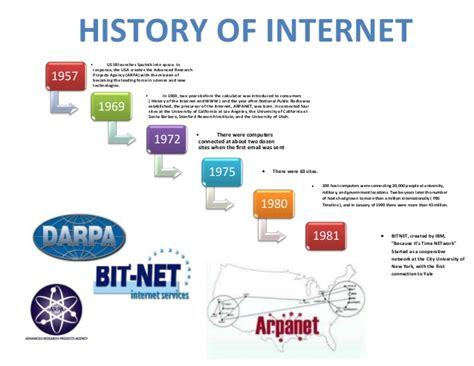 history of steemit