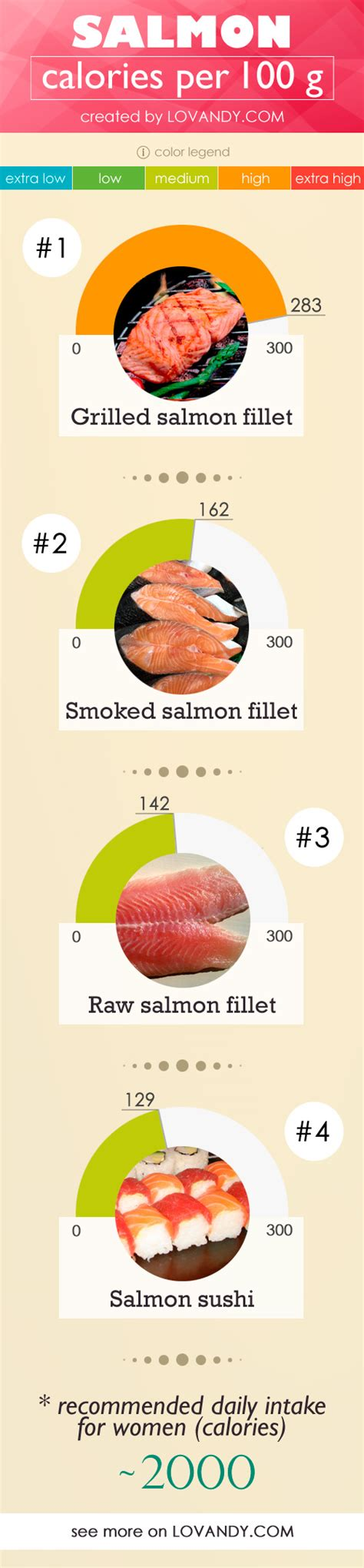 how many calories in salmon nutrition alaskan sockeye salmon nutrition facts how many calories in a