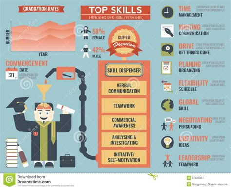 industry s most wanted top graphic design skills employers are