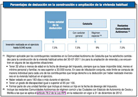 gastos deducibles declaracion anual 2015 declaracion anual 2015 deducibles sat apexwallpapers com