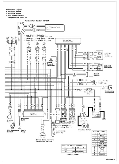 Wiring Diagram Kawasaki Prairie 360 Electrical [61453