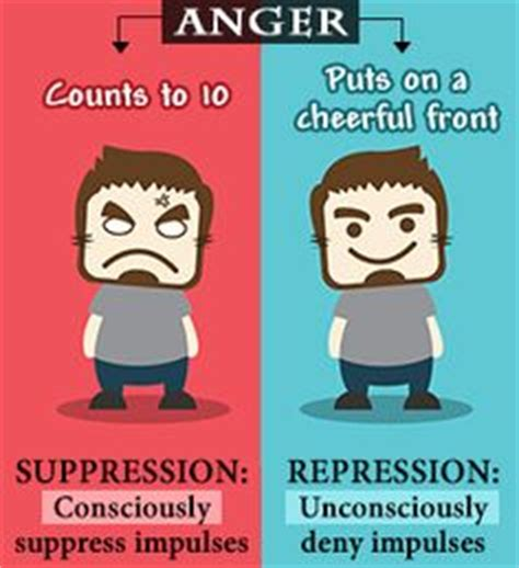 5 vital signs of a suppressed anger and how to manage them repression psychology well 4 life pinterest psychology