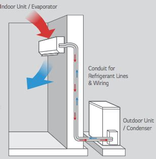 knoxville geothermal heating air conditioning energy