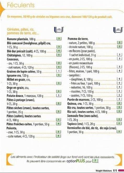 fruit 0 points weight watchers les 51 meilleures images 224 propos de la m 233 thode weight